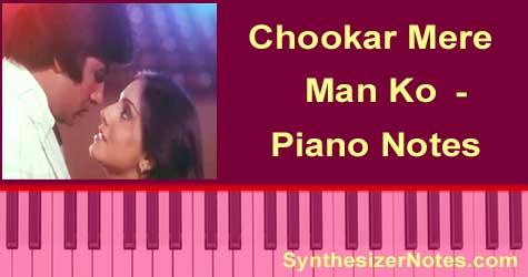 Chookar Mere Man Ko Piano Notes
